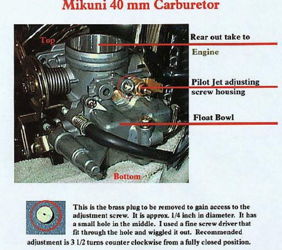 Jetting the stock Roadstar Mikuni 40 carb - The Roadstar Clinic